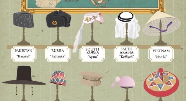 hats around the world