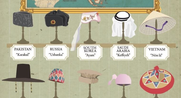 hats around the world