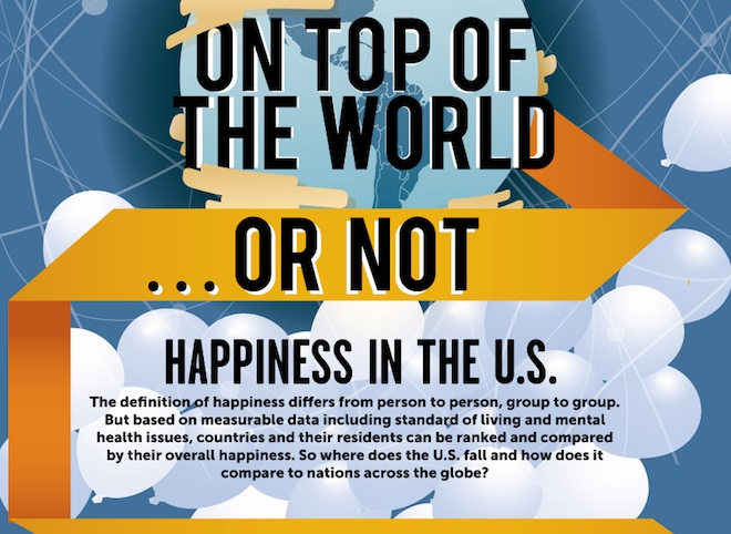 happinessusinfo