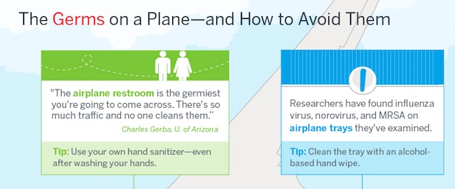 germs plane travel