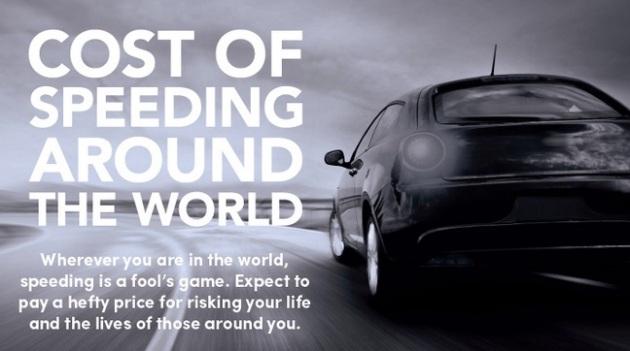 speeding infographic