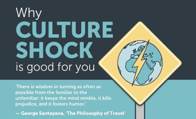 cultureshock infographic