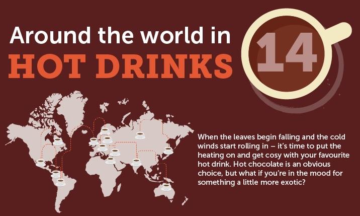 hot drink world