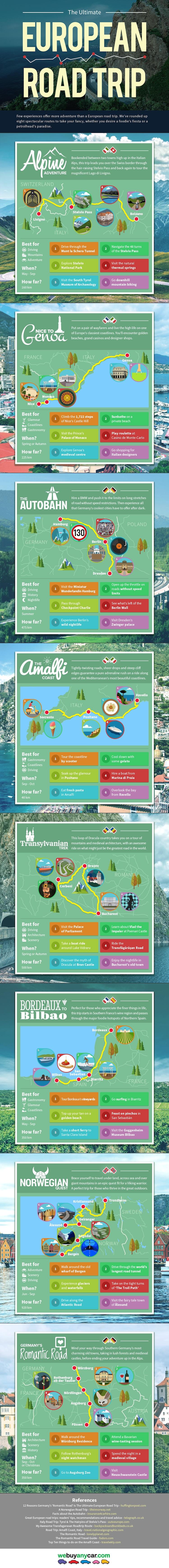 ultimate-european-road-trip